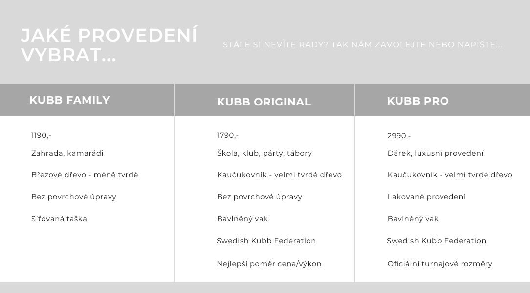 Kubb - srovnání